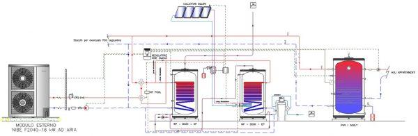 Condominio Vermicino - Shema impianto centrale termica
