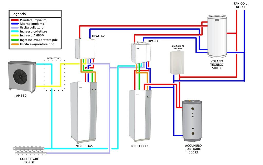 Schema impianto pompe di calore geotermiche per ufficio Narni