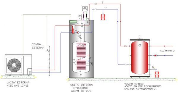 Villa Zagarolo - Schema impianto termico per pavimento radiante