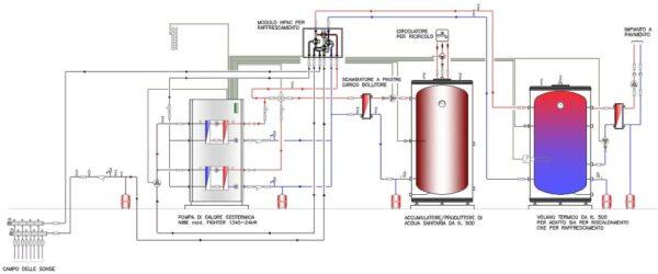 Impianto termico per azienda agricola con pompa di calore geotermica