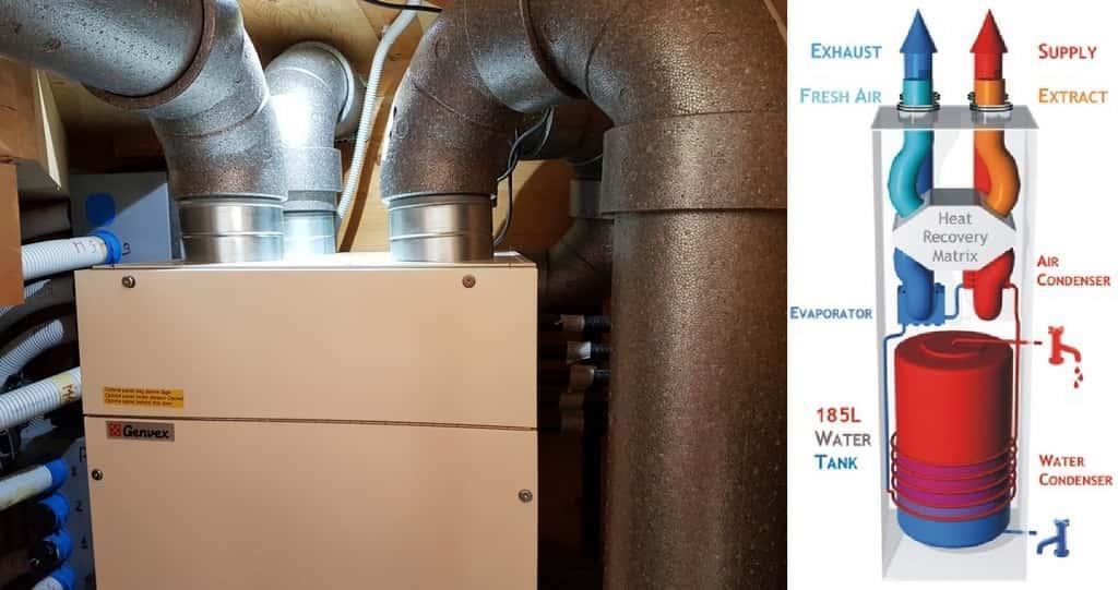 Pompa di calore NIBE Combi 185S per villa in bioedilizia