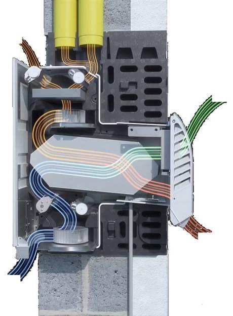 Ventilazione meccanica semipuntuale