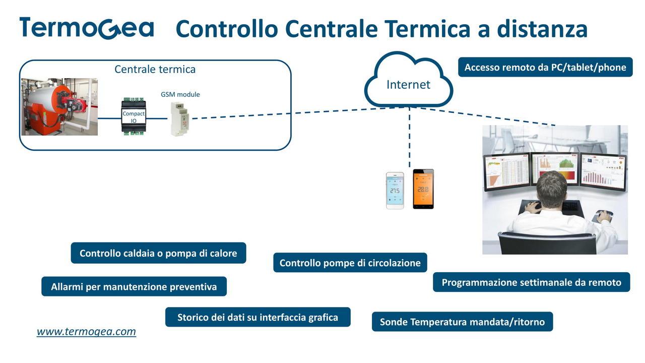 Efficienza energetica e controllo remoto degli impianti termici