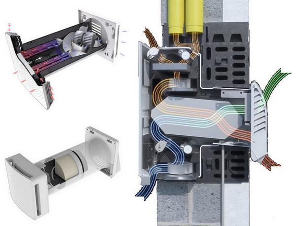 Sistemi di ventilazione meccanica decentralizzata: Puntuale e Semipuntuale